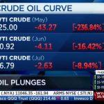 Отрицательная цена: что случилось с американской нефтью
